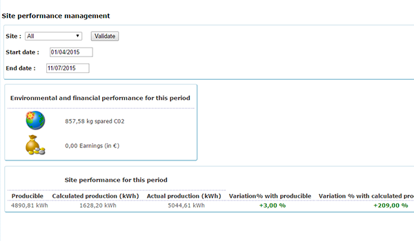 Performance managemnet